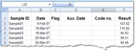 Part of the Excel worksheet showing how the control chart data is entered